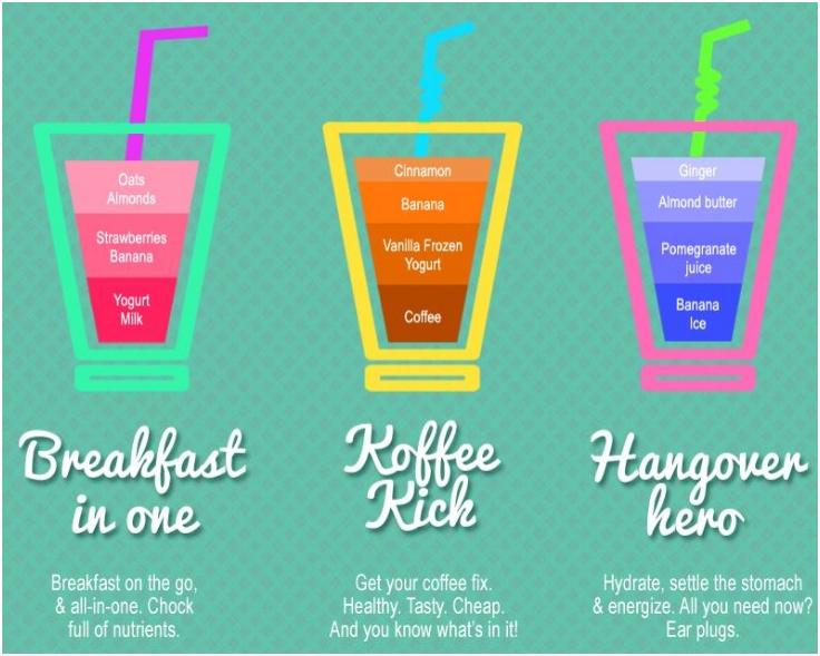 Smoothie-Recipes-For-Everything