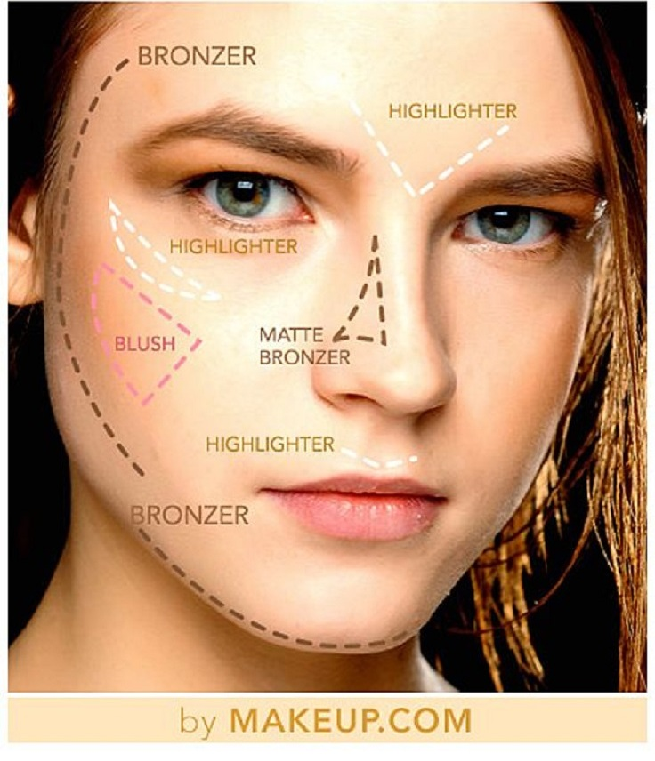Top 10 Best Beauty Secrets and Tips of All Time
