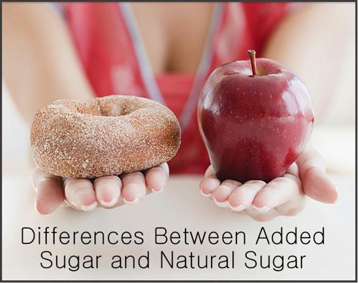 Avoid-Added-sugars