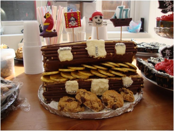 Pirates-Treasure-Chest-Cake