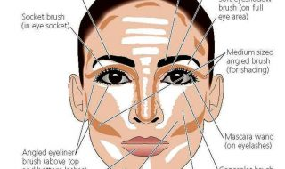 Top 10 Tips and Tutorials That'll Make Your Face Look Thinner | Top Inspired