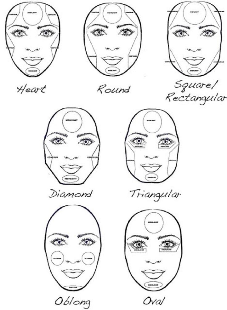 Do-the-contoure-technique-according-to-your-face-shape