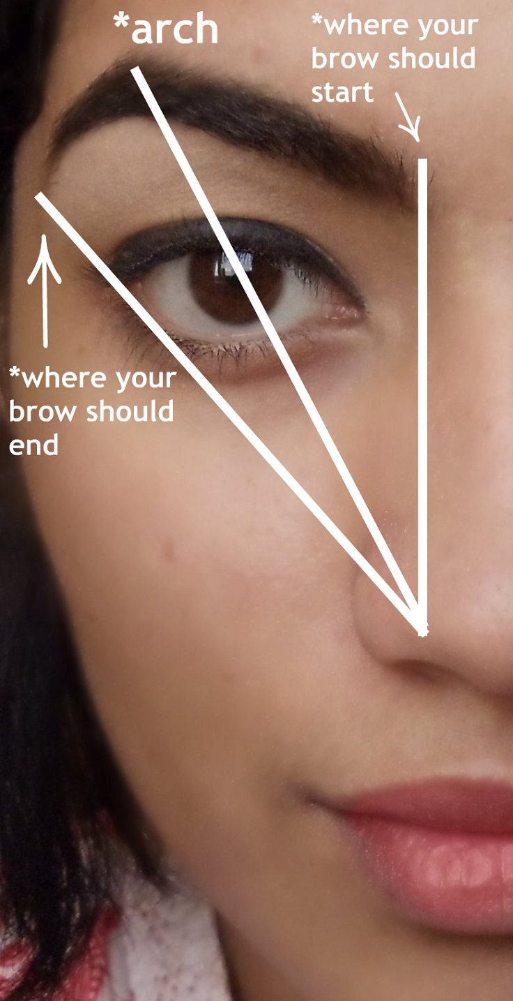 Shape-your-eyebrows