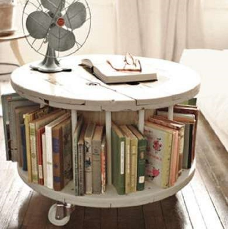 Cool-Recycled-Spool