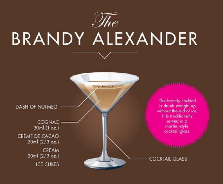 Brandy-Alexander-Cocktail