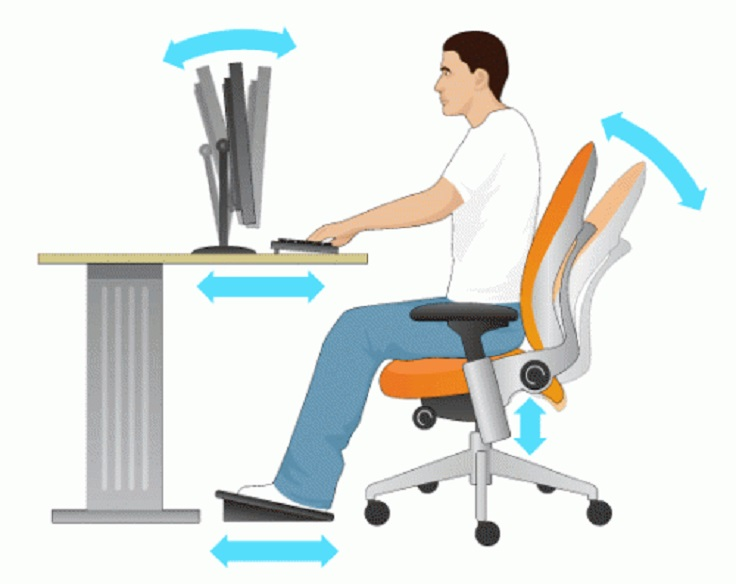 Top 10 Ways To Reduce Negative Effects Of Sitting Top