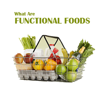 Image result for functional foods