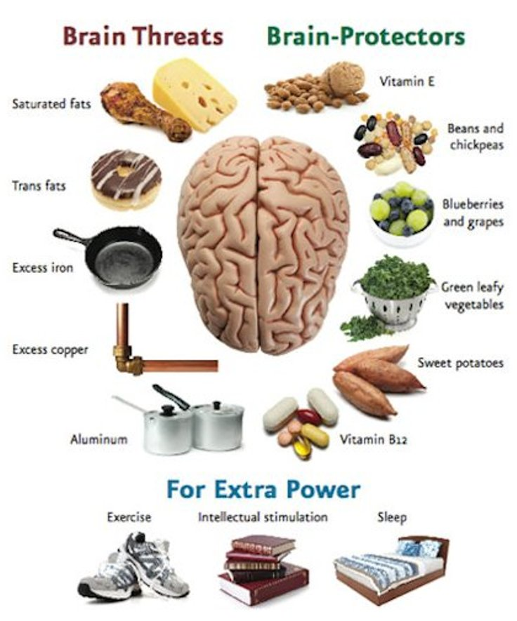 Eat-a-Brain-boosting-Diet