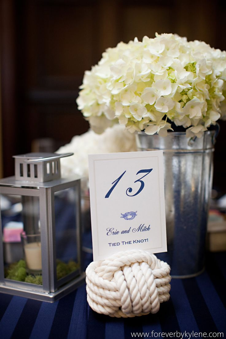 Knot-Table-Number