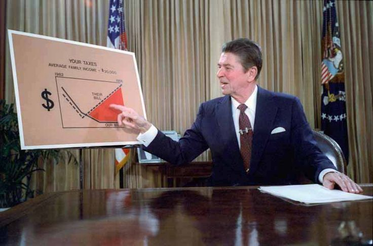 Reaganomics-Reform